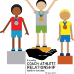 coach-athleterelationship